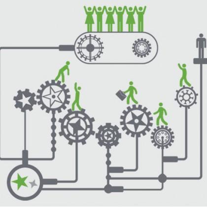 Cómo generar cambio en los equipos a través del coaching